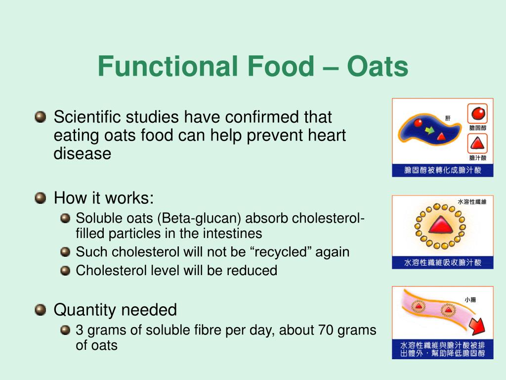 Functional Food – Oats