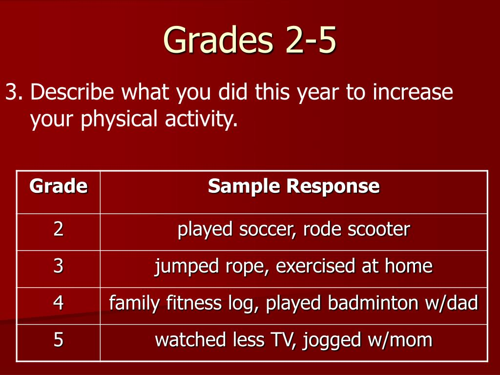 3.	Describe what you did this year to increase your physical activity.