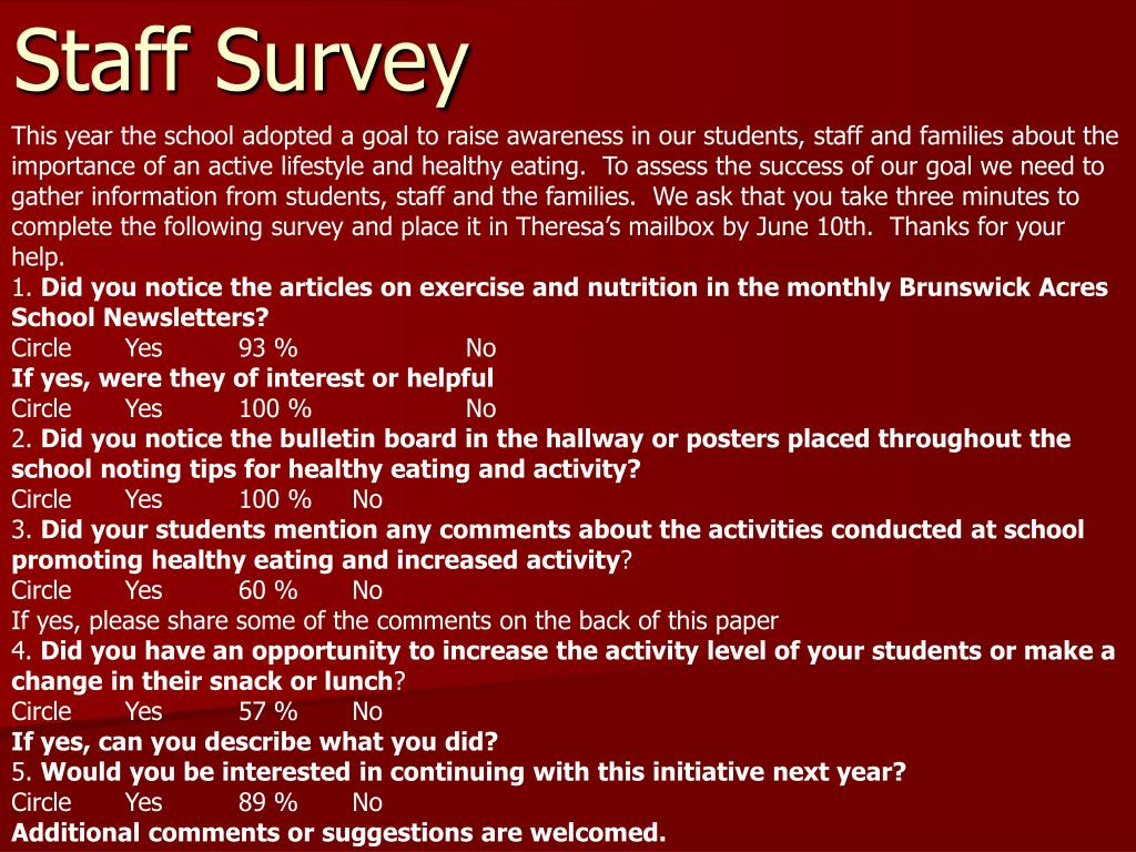 This year the school adopted a goal to raise awareness in our students, staff and families about the importance of an active lifestyle and healthy eating.  To assess the success of our goal we need to gather information from students, staff and the families.  We ask that you take three minutes to complete the following survey and place it in Theresa's mailbox by June 10th.  Thanks for your help.