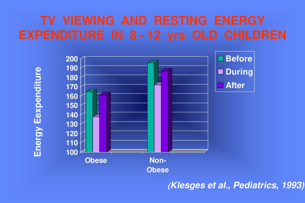 TV  VIEWING  AND  RESTING  ENERGY  EXPENDITURE  IN  8 - 12  yrs  OLD  CHILDREN