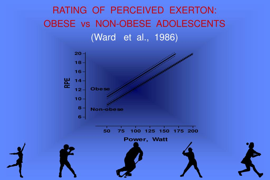 RATING  OF  PERCEIVED  EXERTON: