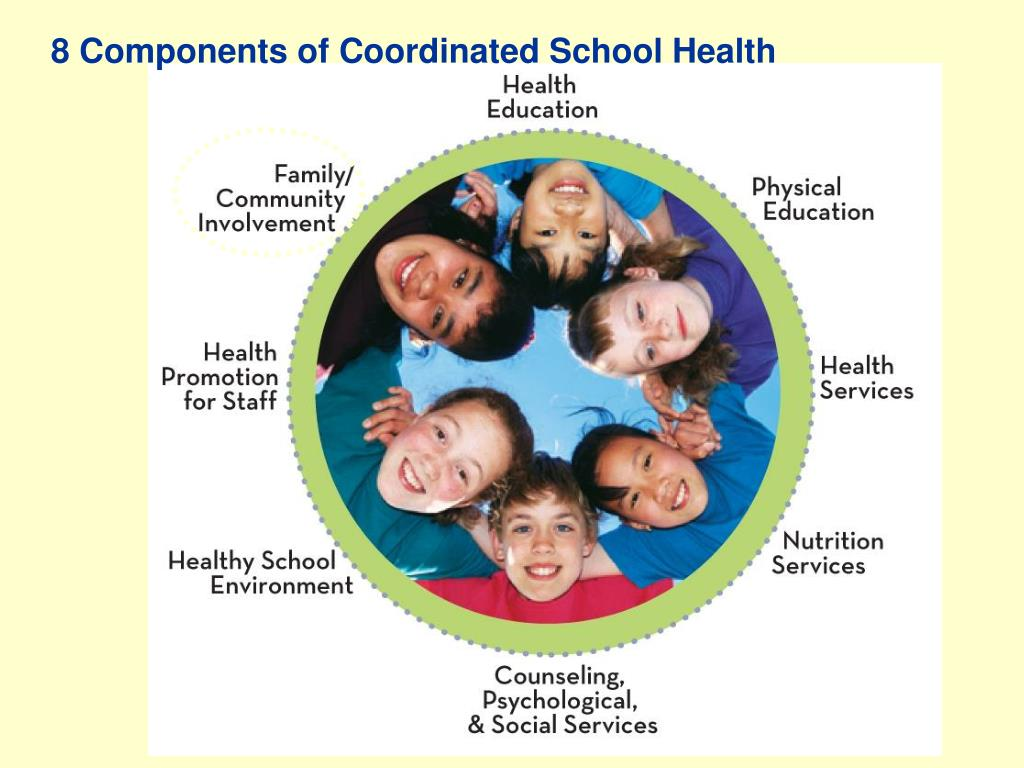 8 Components of Coordinated School Health