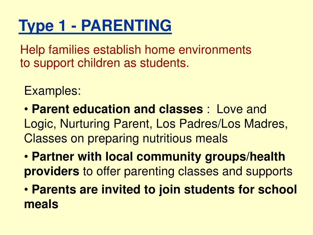 Help families establish home environments           to support children as students.