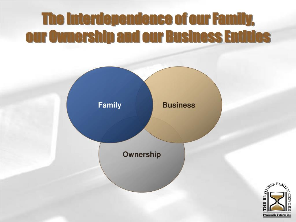 The Interdependence of our Family,