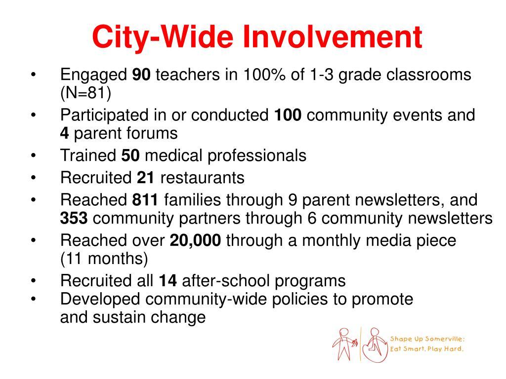 City-Wide Involvement