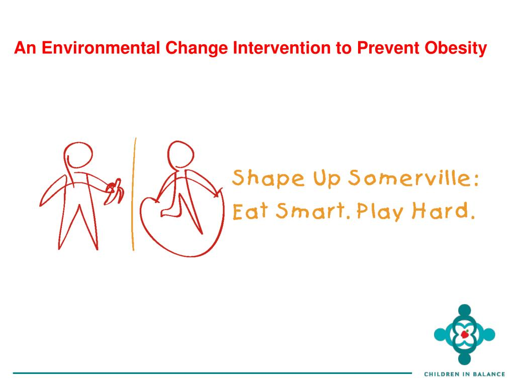 An Environmental Change Intervention to Prevent Obesity