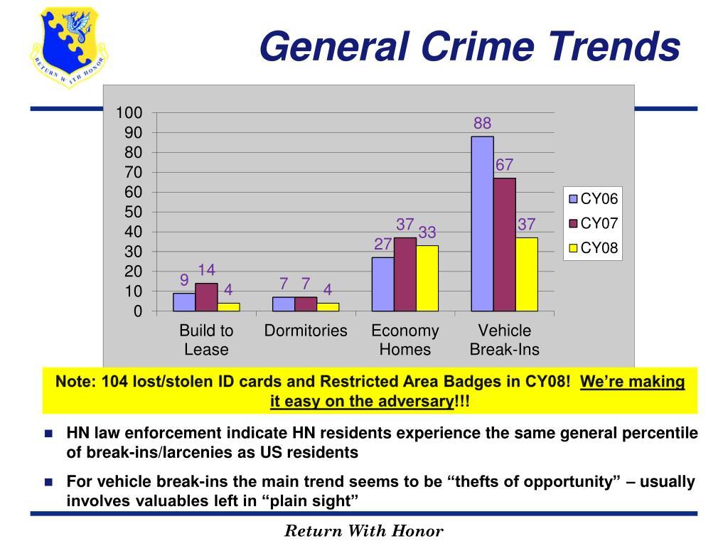 General Crime Trends