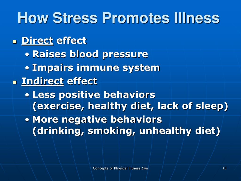 How Stress Promotes Illness
