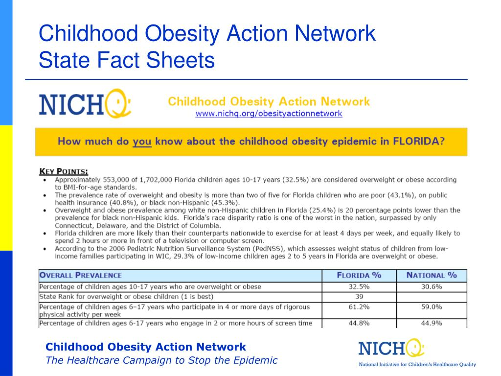 Childhood Obesity Action Network State Fact Sheets