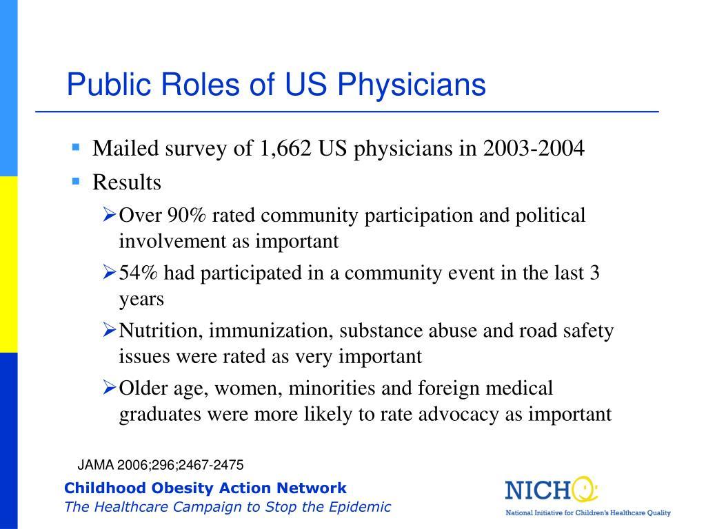Public Roles of US Physicians