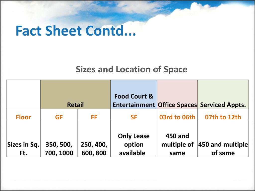 Fact Sheet Contd...