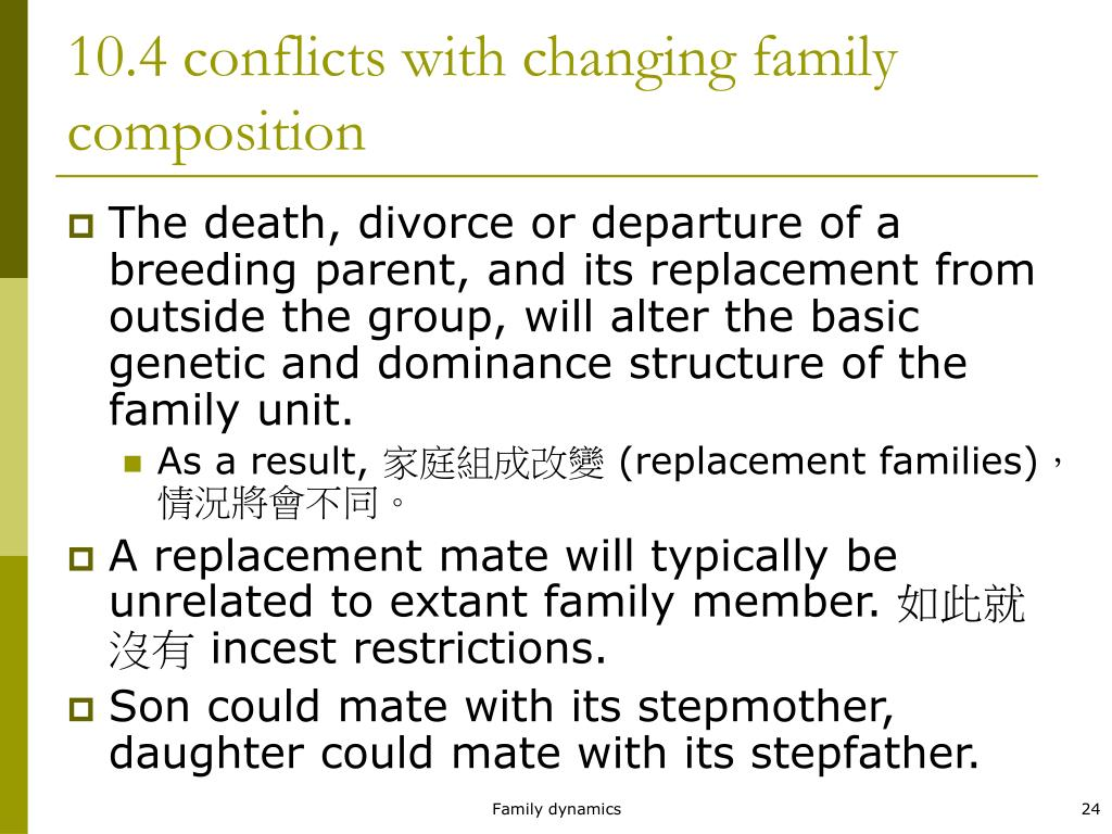 10.4 conflicts with changing family composition