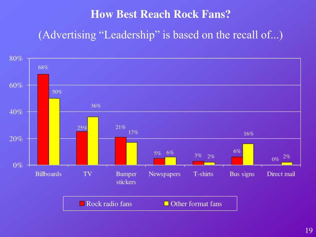 How Best Reach Rock Fans?