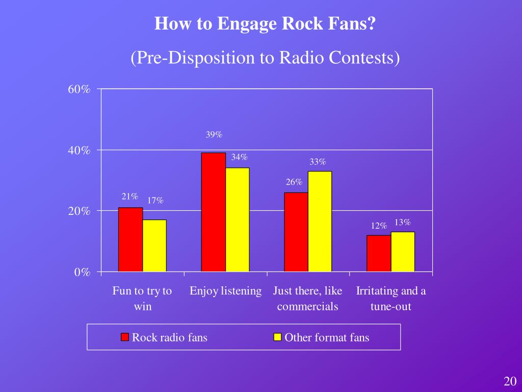 How to Engage Rock Fans?