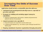increasing the odds of success over time