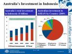 australia s investment in indonesia