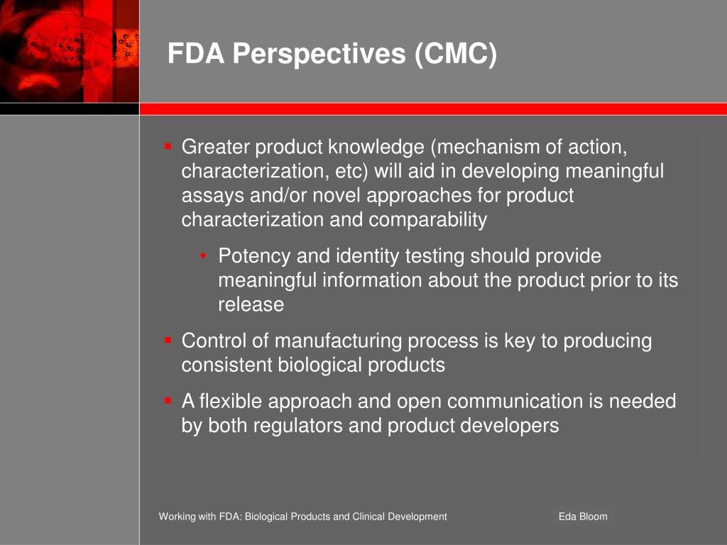 FDA Perspectives (CMC)