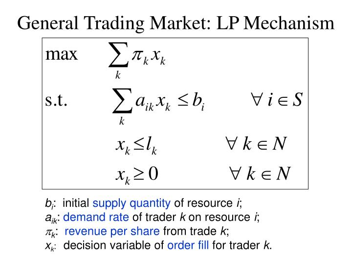 General Trading Market: LP Mechanism