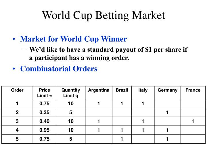 World Cup Betting Market