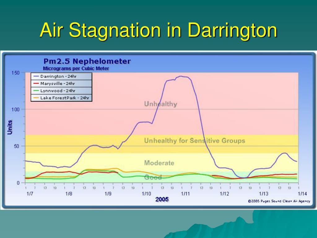 Air Stagnation in Darrington