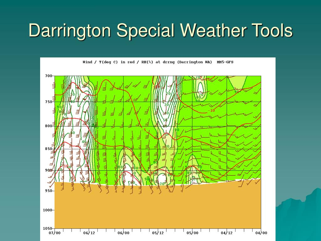 Darrington Special Weather Tools