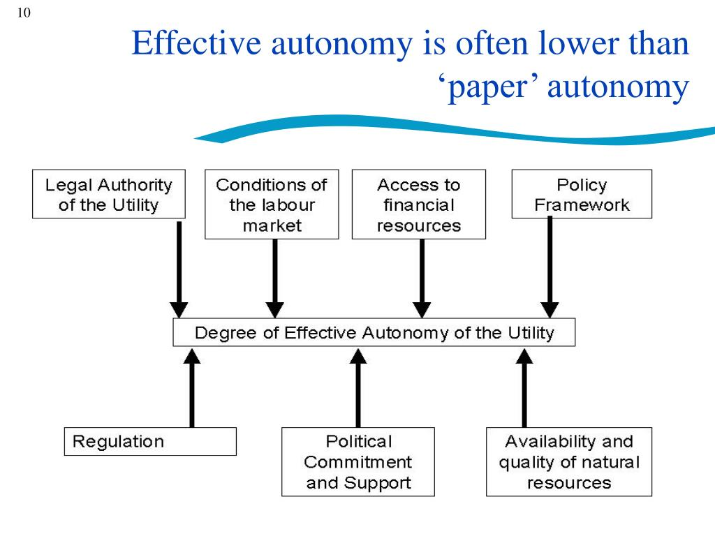 Effective autonomy is often lower than 'paper' autonomy