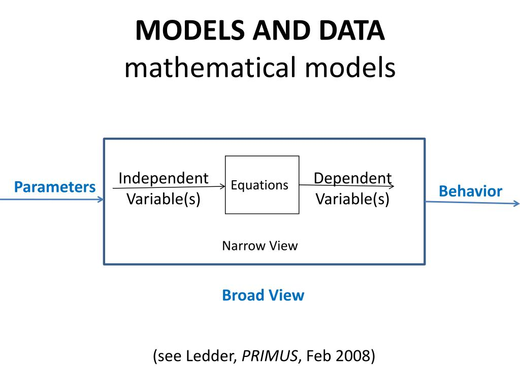 MODELS AND DATA