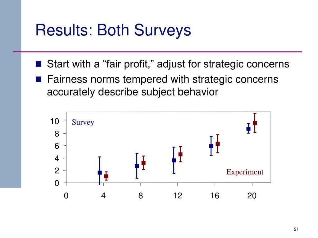 Results: Both Surveys