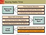 buying radio time