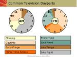 common television dayparts