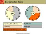 dayparts for radio