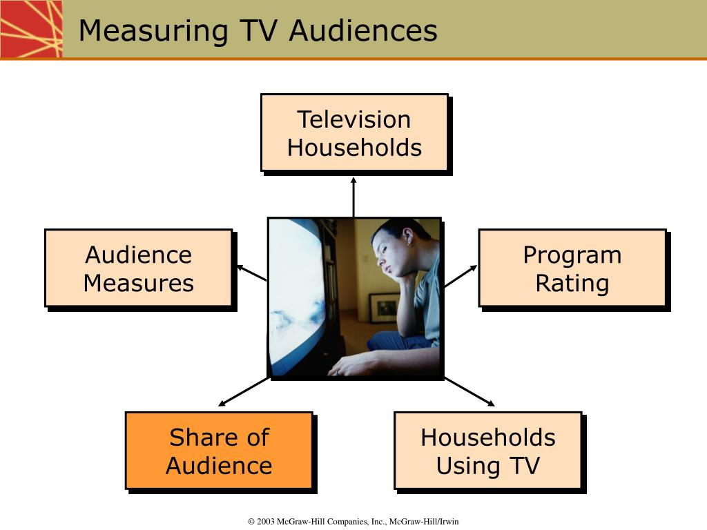Television Households