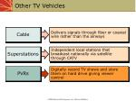other tv vehicles