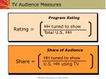 tv audience measures