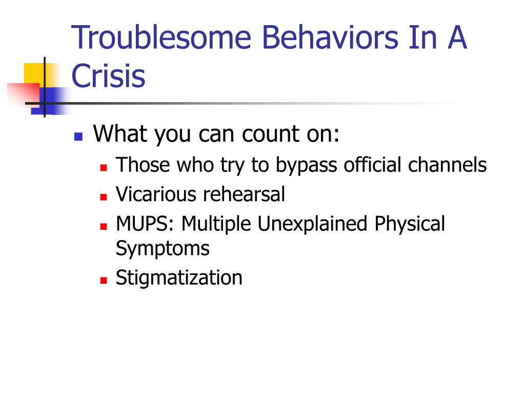 Troublesome Behaviors In A Crisis