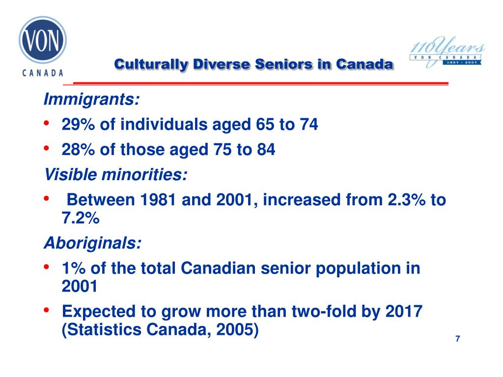 Culturally Diverse Seniors in Canada