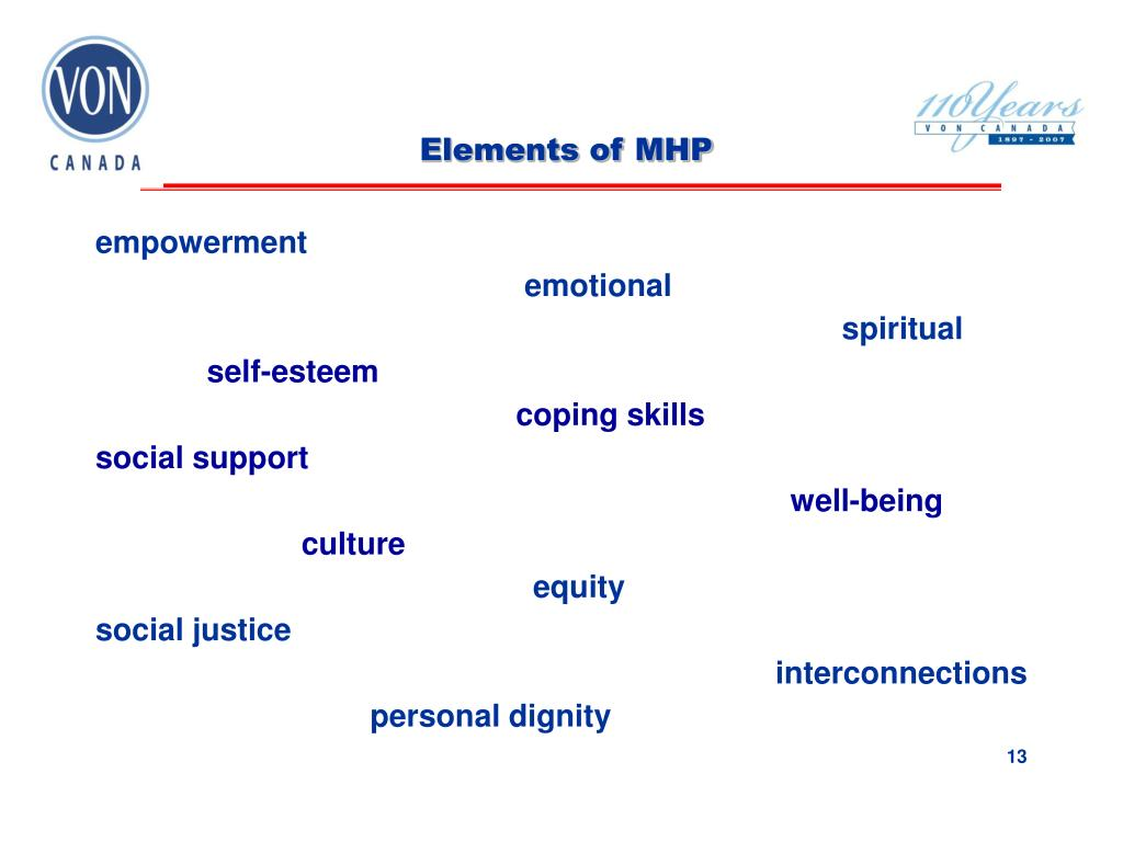 Elements of MHP