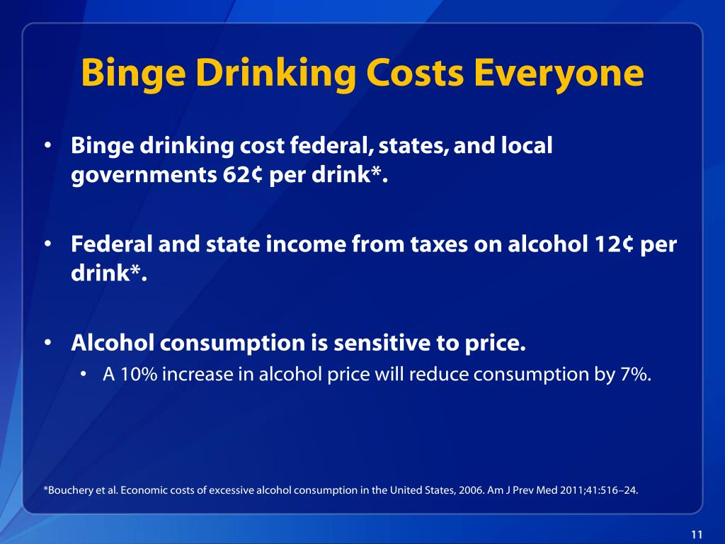 Binge Drinking Costs Everyone