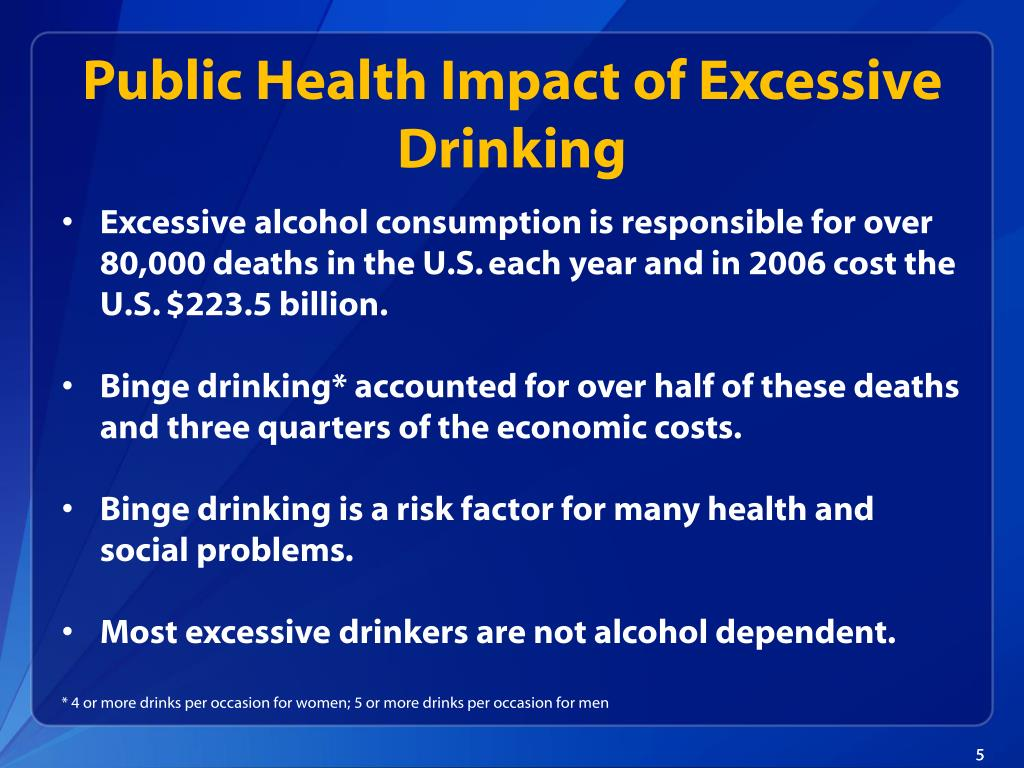 Public Health Impact of Excessive Drinking