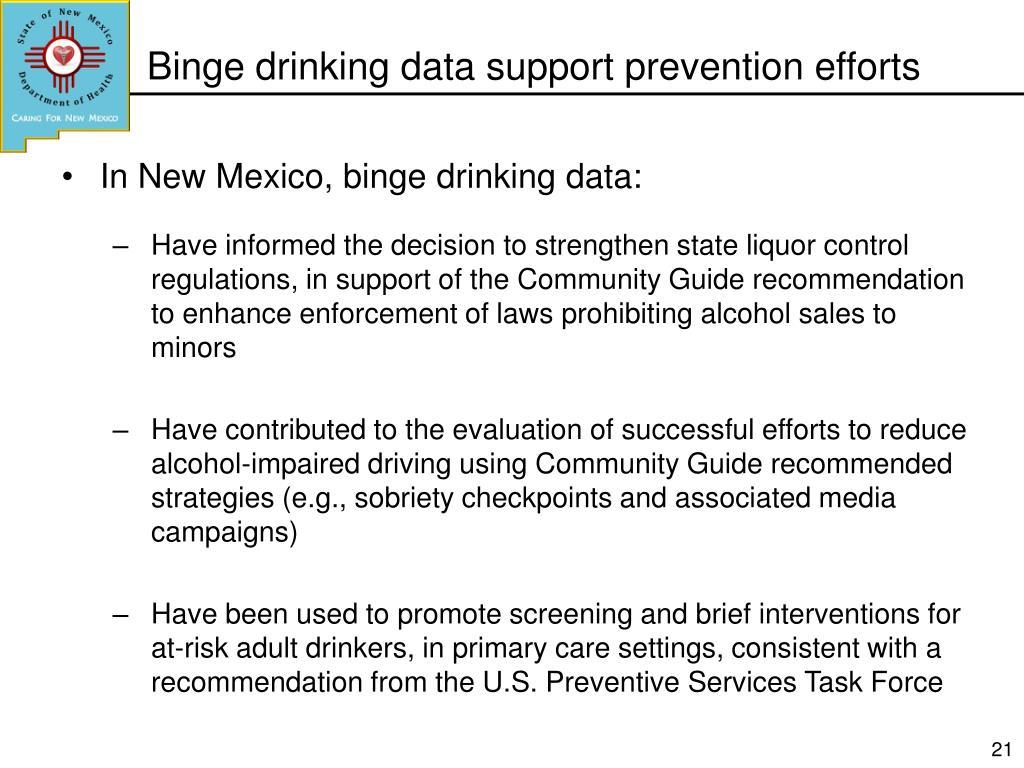 Binge drinking data