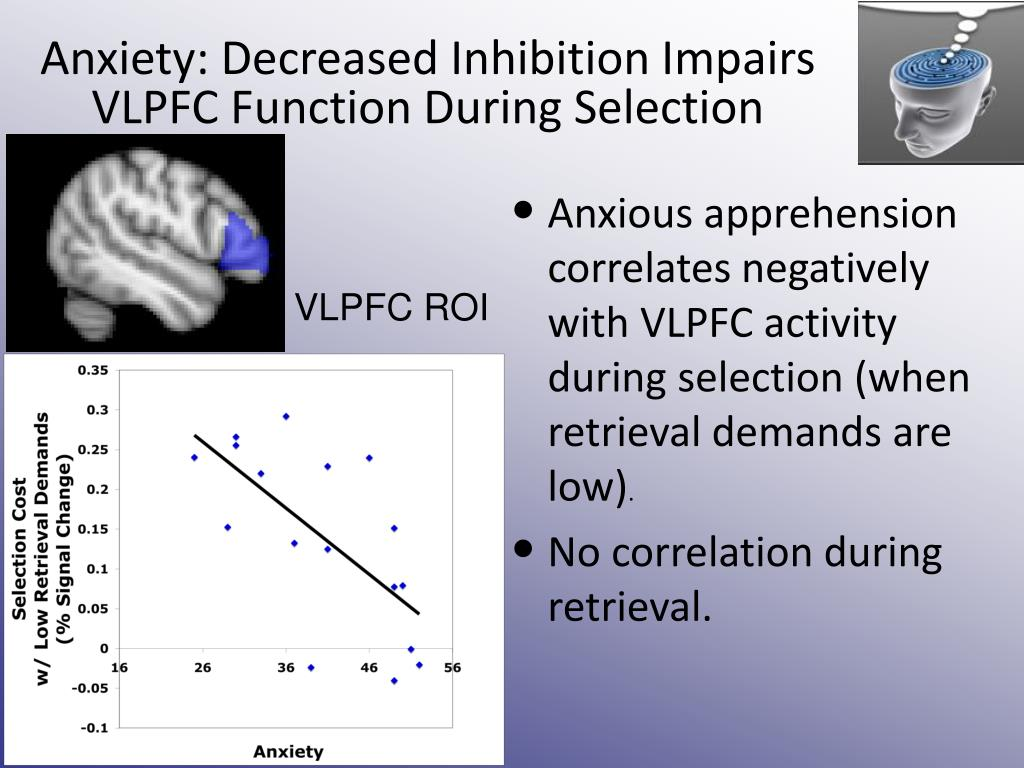 Anxiety: Decreased Inhibition Impairs VLPFC Function During Selection