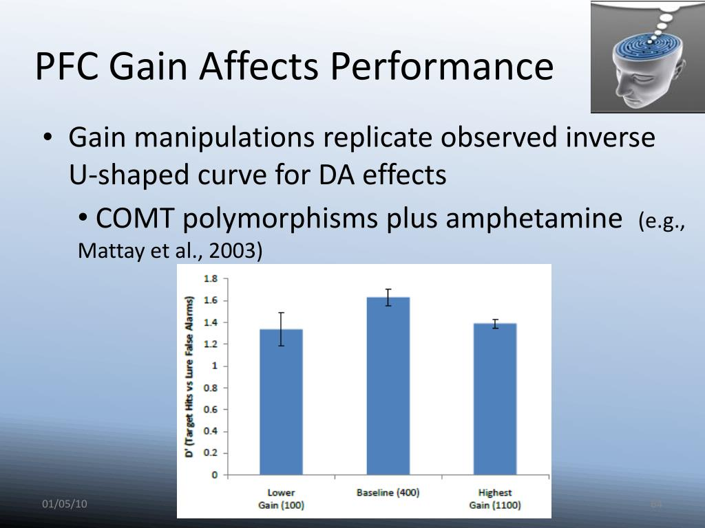 PFC Gain Affects Performance