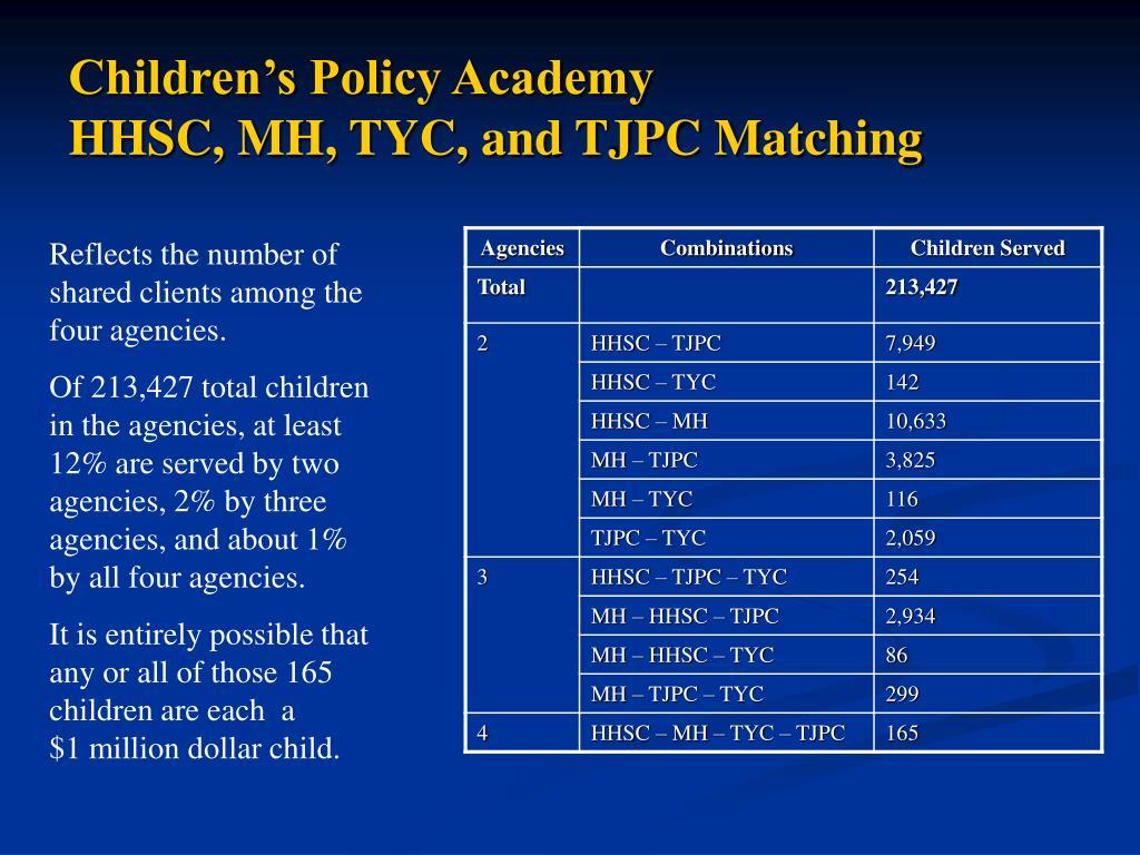 Children's Policy Academy