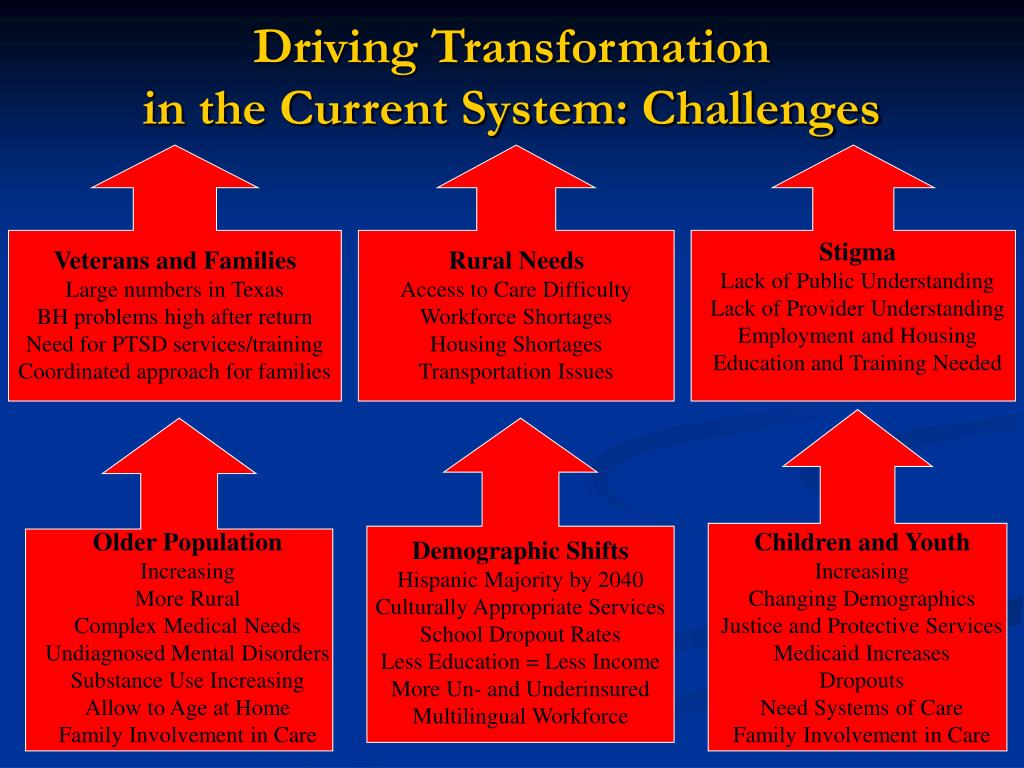 Driving Transformation