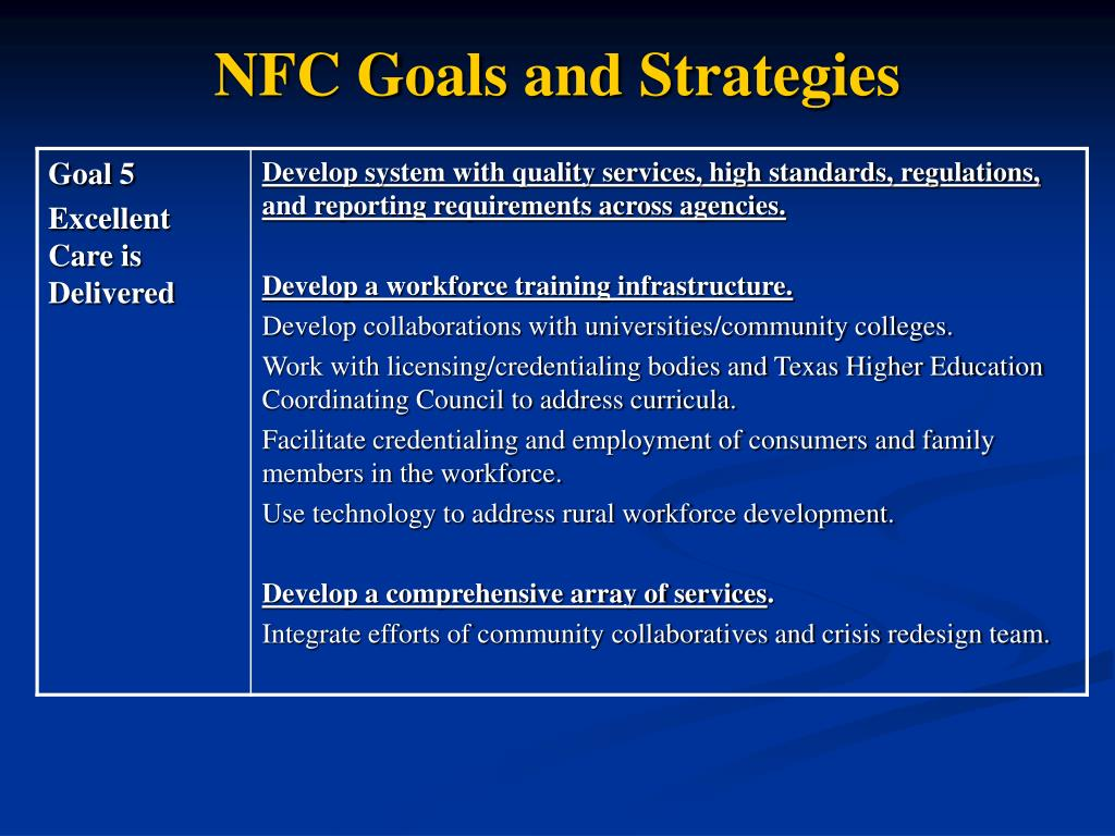 NFC Goals and Strategies