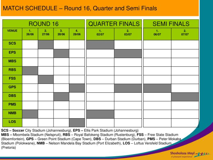 MATCH SCHEDULE – Round 16, Quarter and Semi Finals