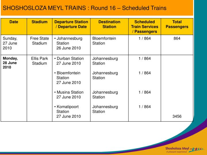 SHOSHOSLOZA MEYL TRAINS : Round 16 – Scheduled Trains