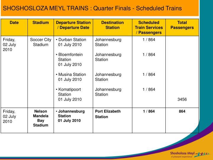 SHOSHOSLOZA MEYL TRAINS : Quarter Finals - Scheduled Trains