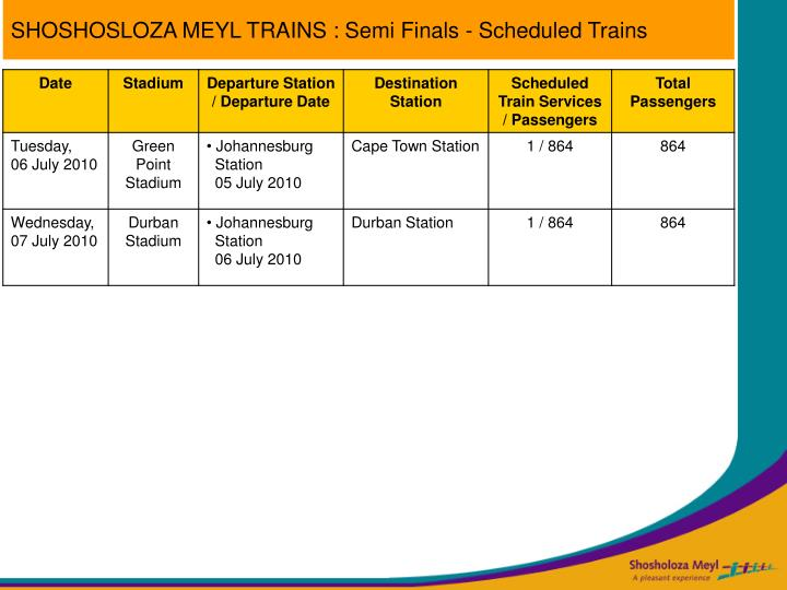 SHOSHOSLOZA MEYL TRAINS : Semi Finals - Scheduled Trains