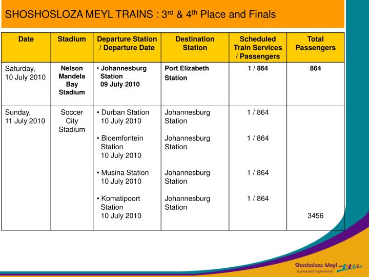 SHOSHOSLOZA MEYL TRAINS : 3